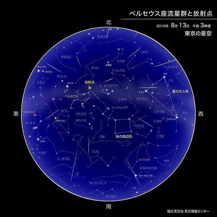 真夏の夜、ペルセウス座流星群の思い出