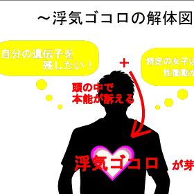 男子の浮気ゴコロ~研究編!